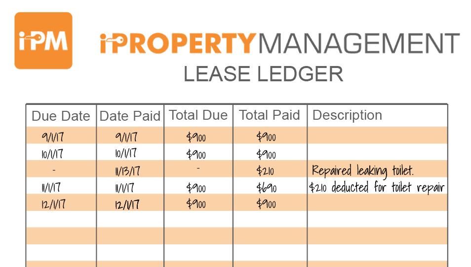 Free rental ledger template 6 reinadela selva.