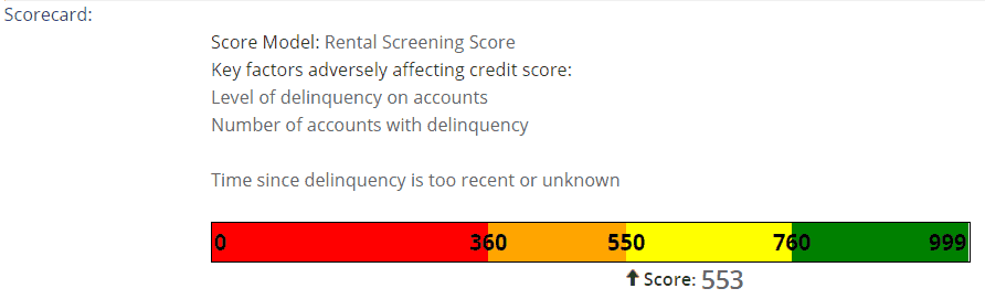 Credit Report Score Card