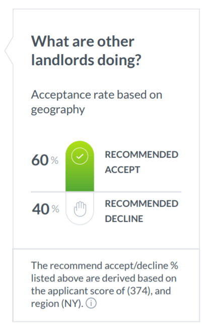 Landlord Acceptance Rate